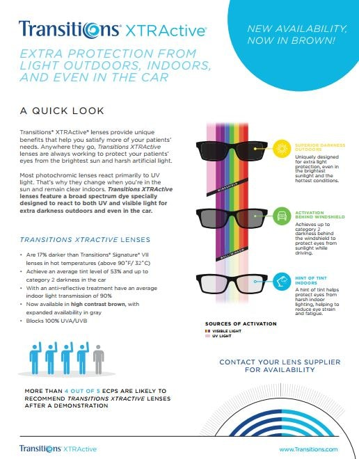 Transitions XTRActive lenses: Product Info Sheet