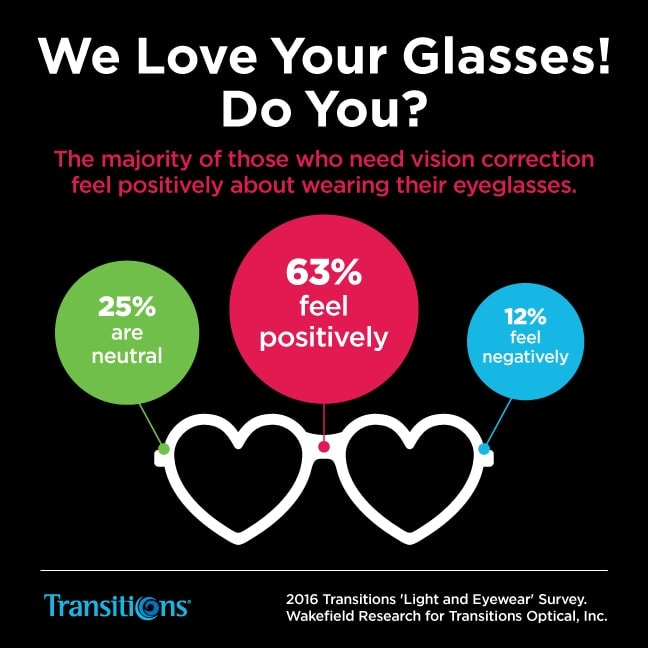 Marketing Assets We Love Your Glasses