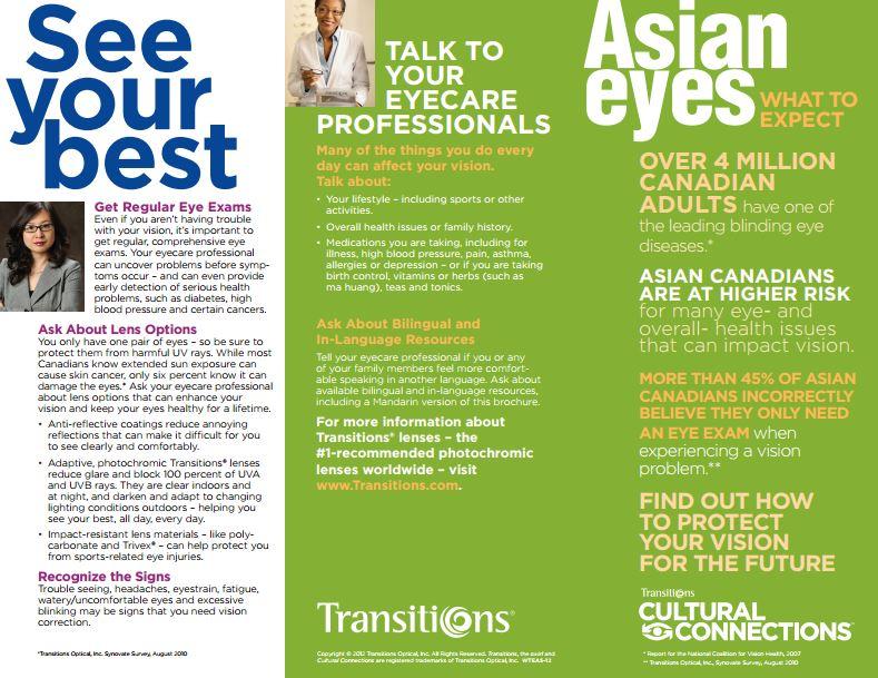 Marketing Assets Asian